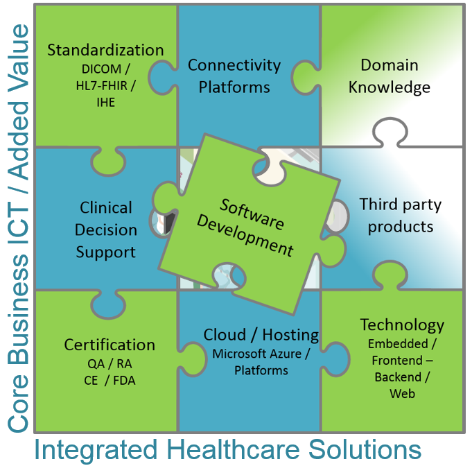 ICT Group - Healthcare puzzle pieces